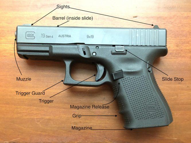 Parts of a Gun Glock 19 Gen 4