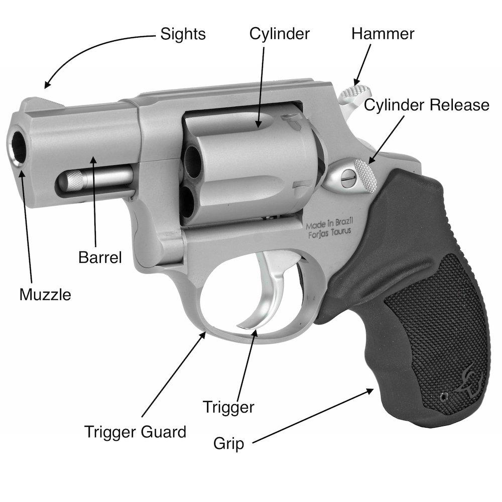 Parts of a Taurus 605 Revolver